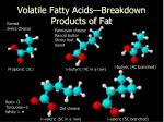 volatile fatty acids breakdown products of fat