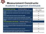 measurement constructs academic engagement continued