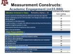 measurement constructs academic engagement n 33 880