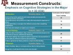 measurement constructs emphasis on cognitive strategies in the major n 32 034