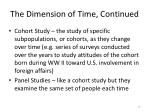 the dimension of time continued