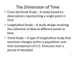 the dimension of time