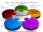 sleep a vital sign of human health bi directional relationship
