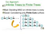 our approach infinite trees to finite trees