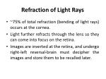 refraction of light rays