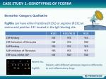 case study 1 genotyping of fcgriia