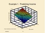 example 1 predicting income3