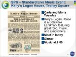 spg standard live music event kelly s logan house trolley square