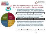 volet des communications du marketing et des services la client le questions types