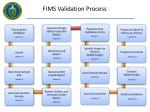 fims validation process
