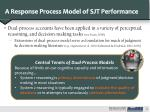 a response process model of sjt performance1