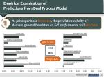 empirical examination of predictions from dual process model1