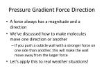 pressure gradient force direction