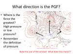 what direction is the pgf