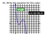 1 write the equation for this cubic