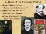 authors of the romantic period