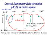 crystal symmetry relationships 432 in euler space