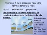 there are 4 main processes needed to form sedimentary rock1
