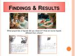 findings results