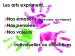les arts expriment