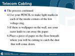telecom cabling14