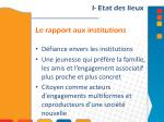 le rapport aux institutions