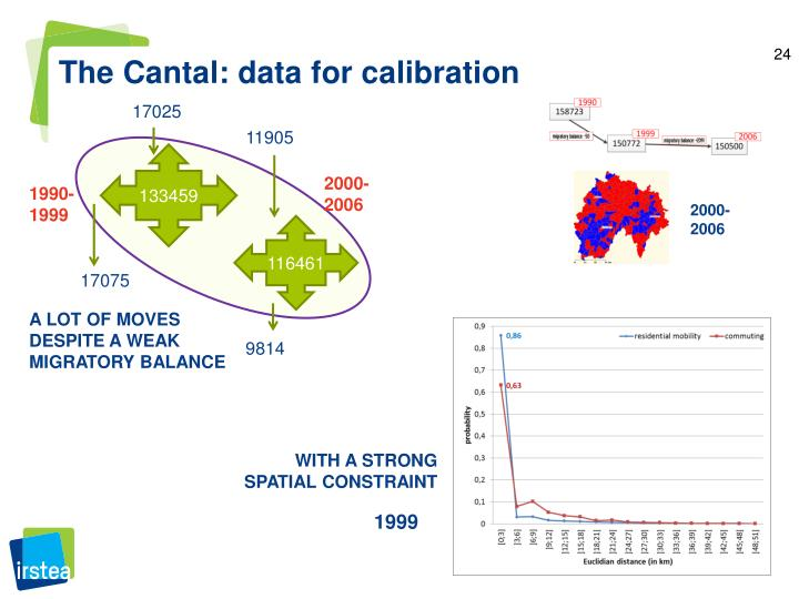 The Cantal: data for calibration