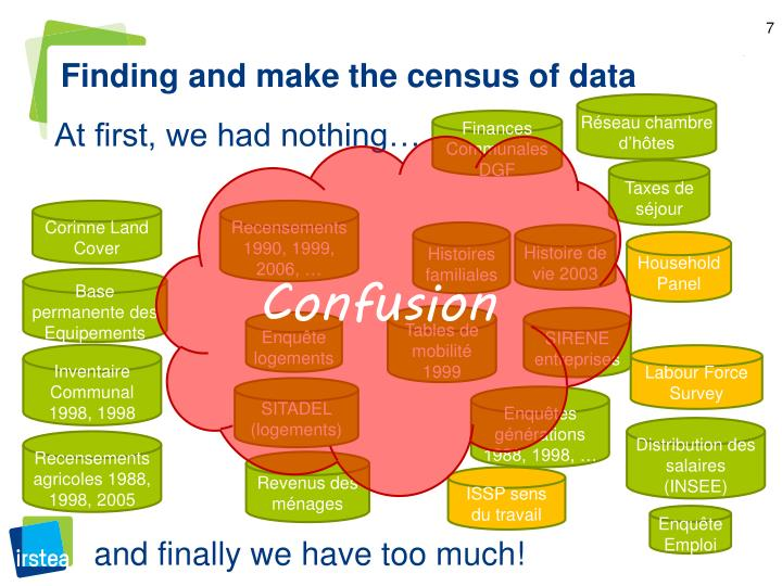 Finding and make the census of data