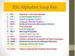 esl alphabet soup key