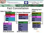 fact constellation