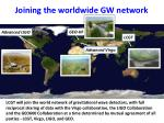 joining the worldwide gw network