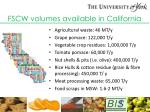 fscw volumes available in california