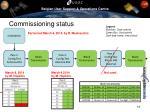 commissioning status