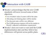 interaction with gasb