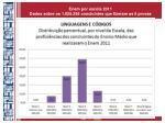 enem por escola 2011 dados sobre os 1 025 295 concluintes que fizeram as 5 provas