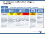 a9 protecci n insuficiente en la capa de transporte