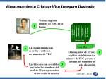 almacenamiento criptogr fico inseguro ilustrado