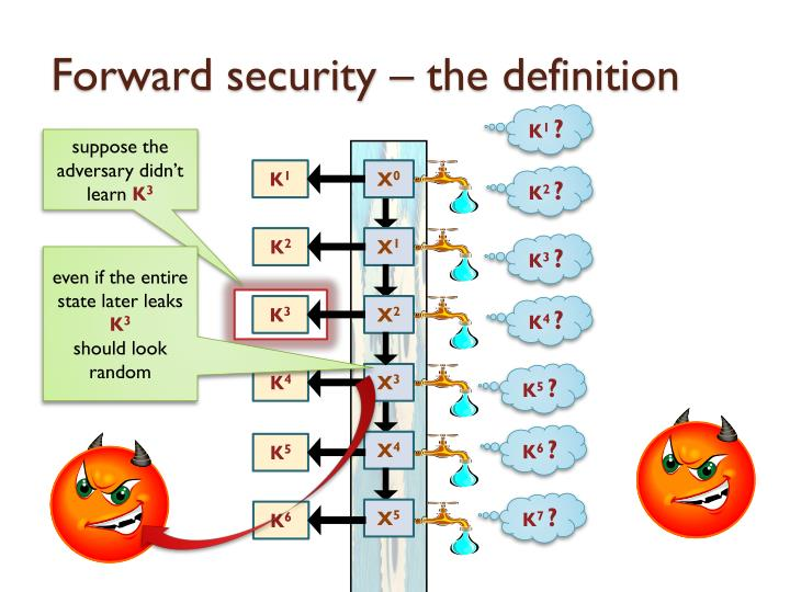 Forward security – the definition