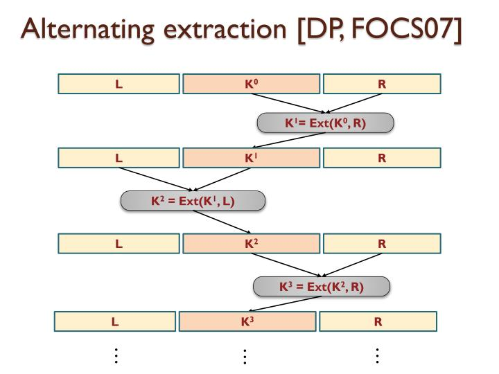 Alternating extraction [DP,