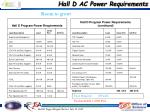 hall d ac power requirements