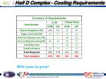 hall d complex cooling requirements