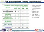 hall d equipment cooling requirements