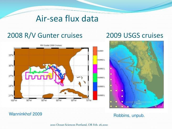 Air-sea flux data