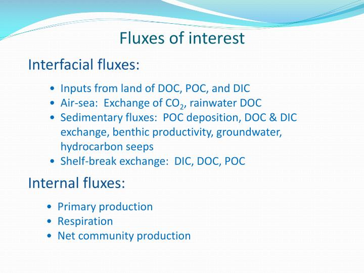 Fluxes of interest