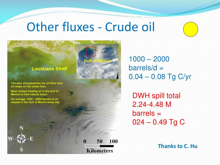 Other fluxes - Crude oil