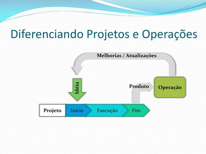 Diferenciando Projetos e Operações