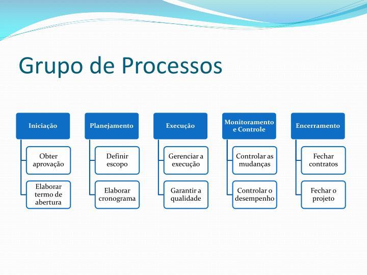 Grupo de Processos
