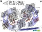 acelerador de inova o e competitividade empresarial