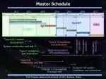 master schedule1