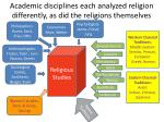 academic disciplines each analyzed religion differently as did the religions themselves